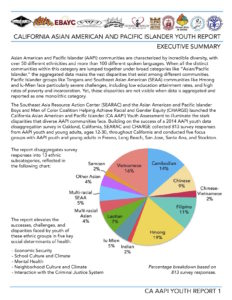 California Asian American & Pacific Islander Youth Report Executive Summary
