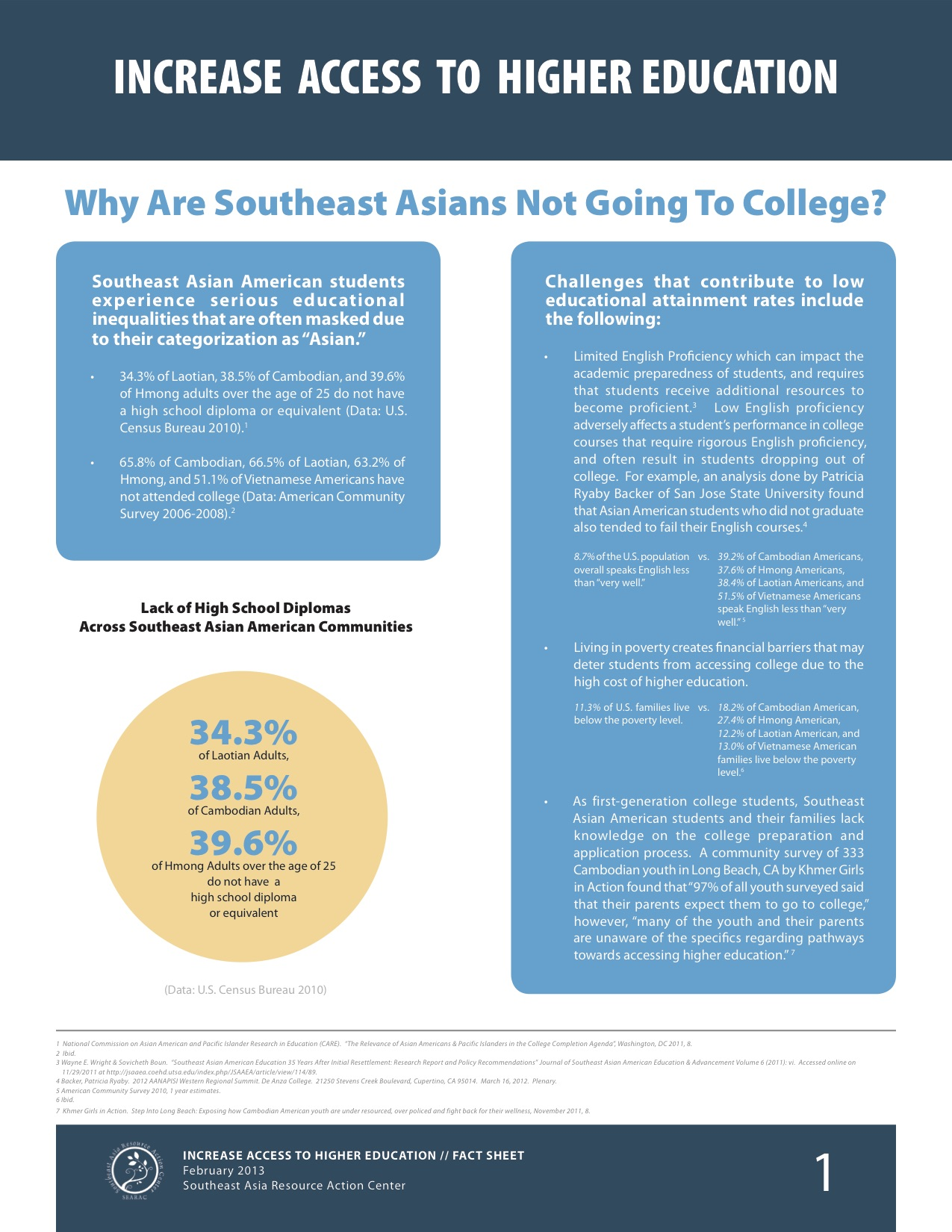 SEARAC English Language Learners & Southeast Asian American