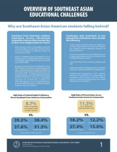 Overview of Southeast Asian Educational Challenges: Why Are Southeast Asian American Students Falling Behind?