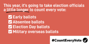 Make a voting plan today — here's how!